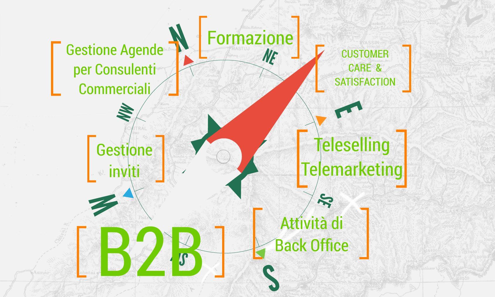 servizi b2b PMI e liberi professionisti Top Solutions Torino oltre il call center
