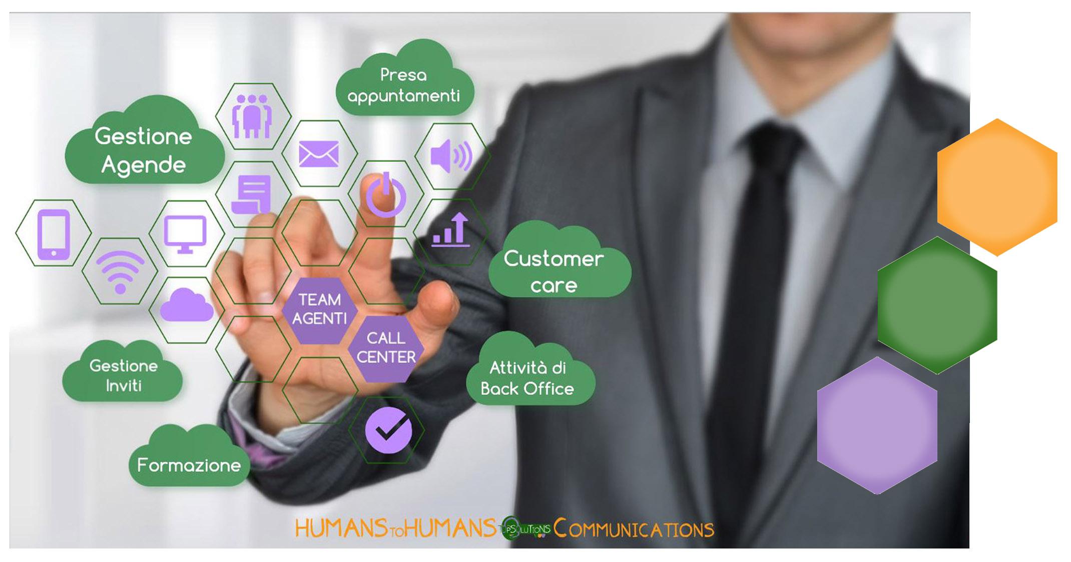 gestione inviti servizi b2b top solutions torino